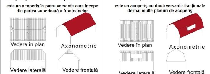 Care sunt cele mai intalnite tipuri de acoperisuri?