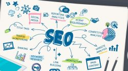 Despre marketingul online si optimizarea seo