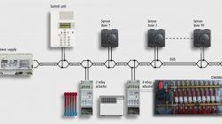 schema_control